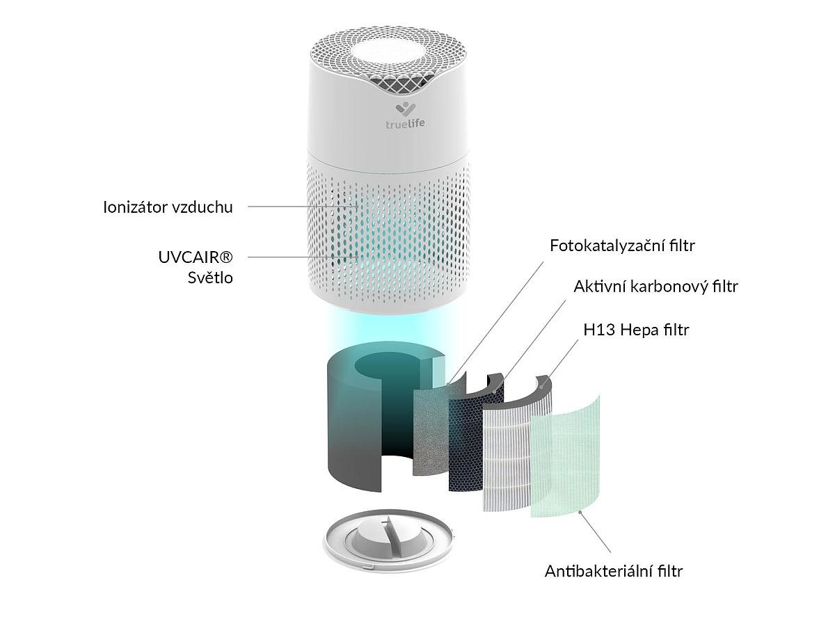 UV lampa a ionizátor